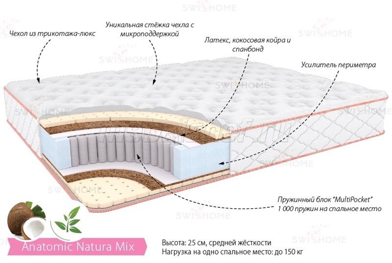 """Матрас АНАТОМИК """"Натура Микс"""" - фото 11996"""