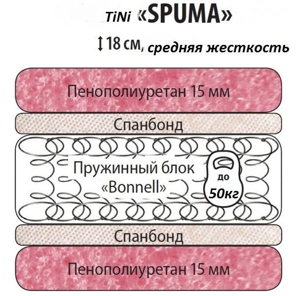 "ДЕТСКИЙ МАТРАС ТИНИ ""СПУМА"""