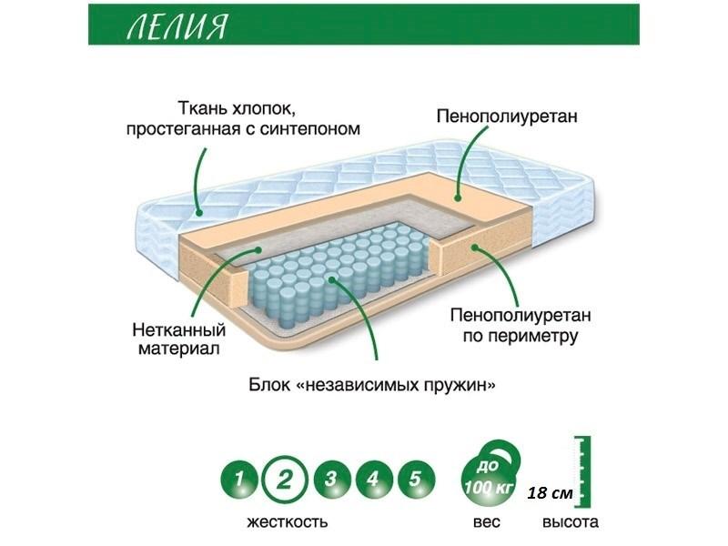 """МАТРАС """"ЛЕЛИЯ"""" ХЛОПОК"""